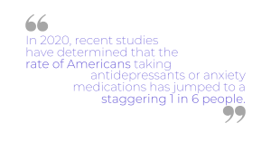 anxiety statistic